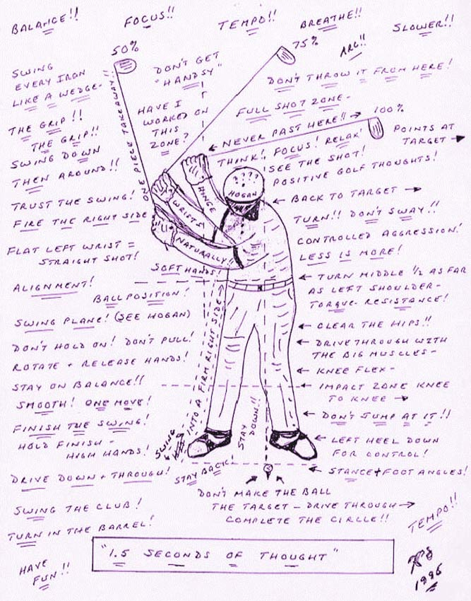 Golf Swing Thoughts: Too Much Information!!